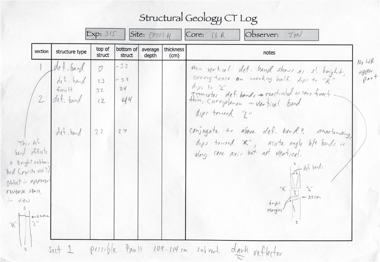 Proc IODP 314315316 Expedition 315 methods – Sample Log Sheet