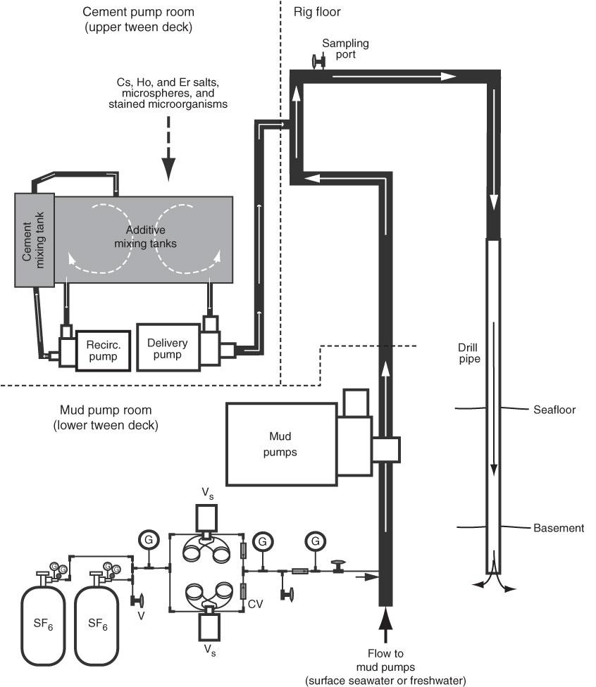 dodge wiring diagrams free wiring diagrams weebly com oilfield wiring diagrams mud pump schematic - wiring diagram #4