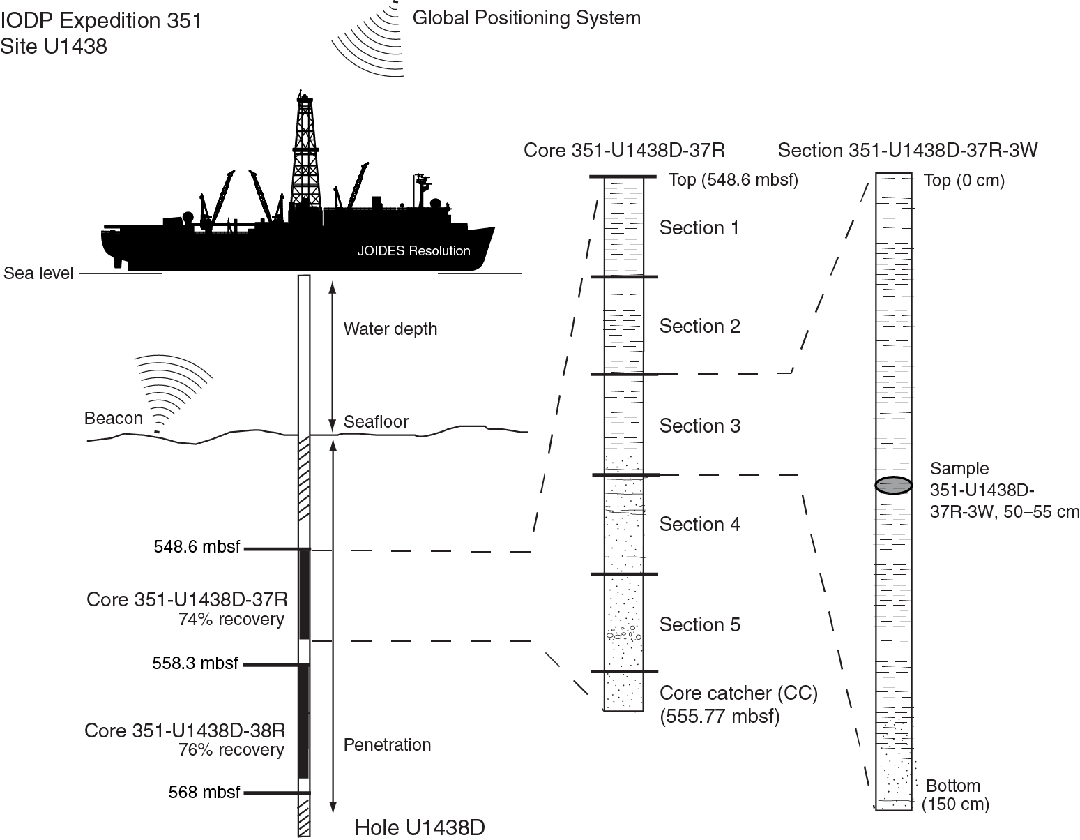 iodp publications volume 351 expedition reports expedition 351
