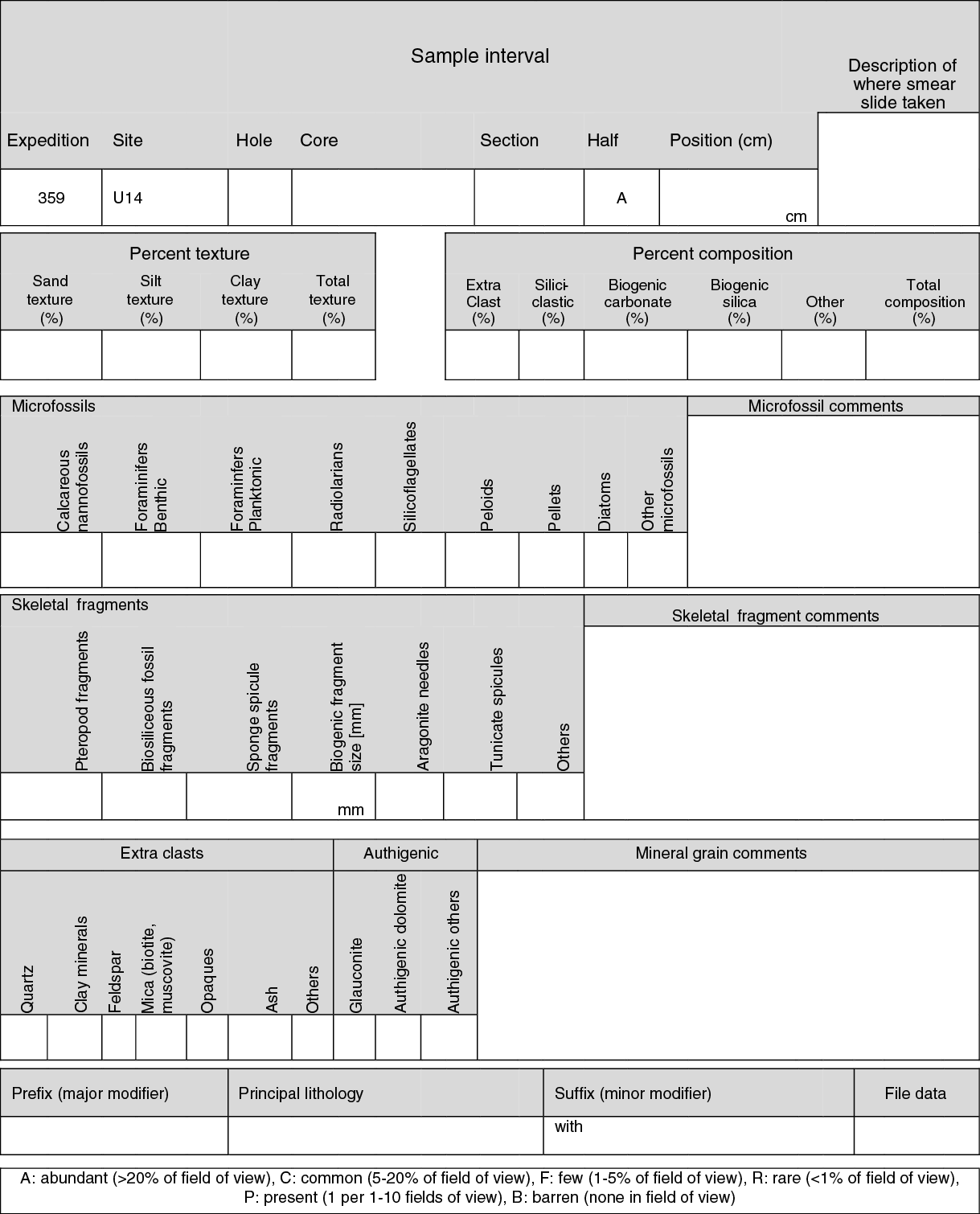 Early Algebra Worksheets Iodp Publications  Volume  Expedition Reports  Expedition   Multiplication Worksheets Free Printables Excel with Simple Interest Math Worksheets Excel Figure F Smear Slide Analysis Data Worksheet Long U Worksheets 1st Grade