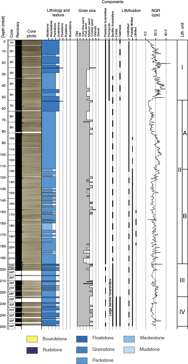 Iodp publications volume 359 expedition reports site u1472 figure f3 nvjuhfo Image collections