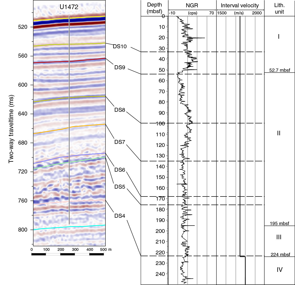 Iodp publications volume 359 expedition reports site u1472 figure nvjuhfo Image collections