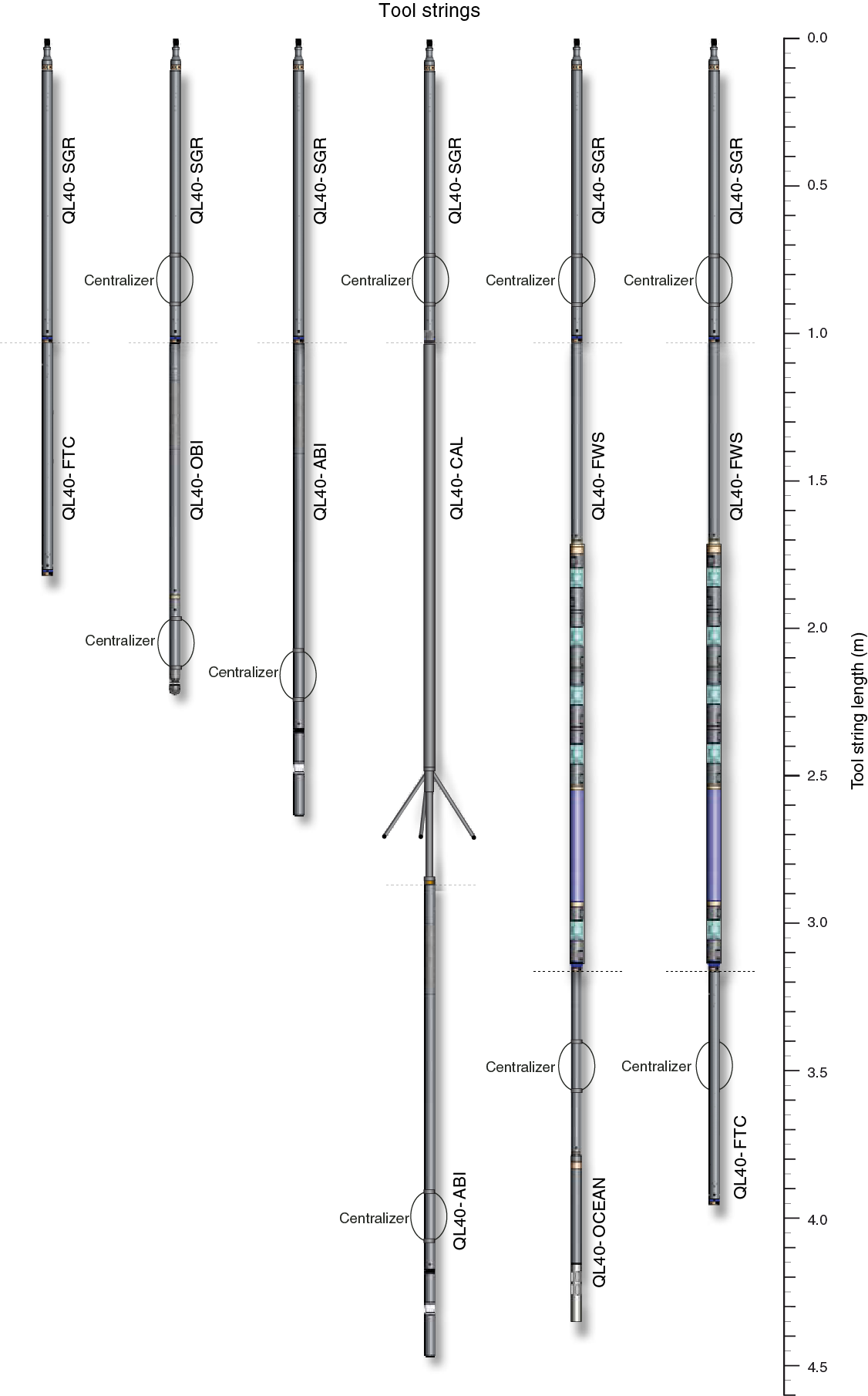 Iodp Publications Volume 364 Expedition Reports 75 Hp Force Outboard Diagram Wiring Schematic Which