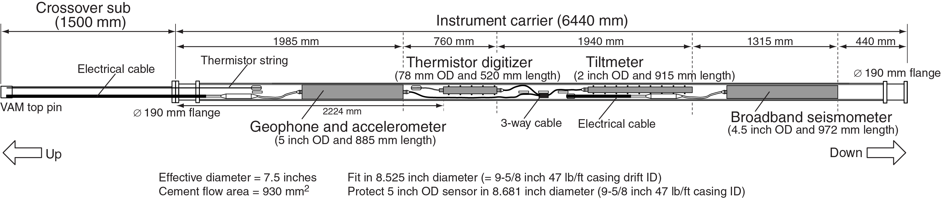 Iodp Publications Volume 365 Expedition Reports Camera Wiring Additionally Rear View Diagram Likewise Instrument Carrier Showing Locations And Connections