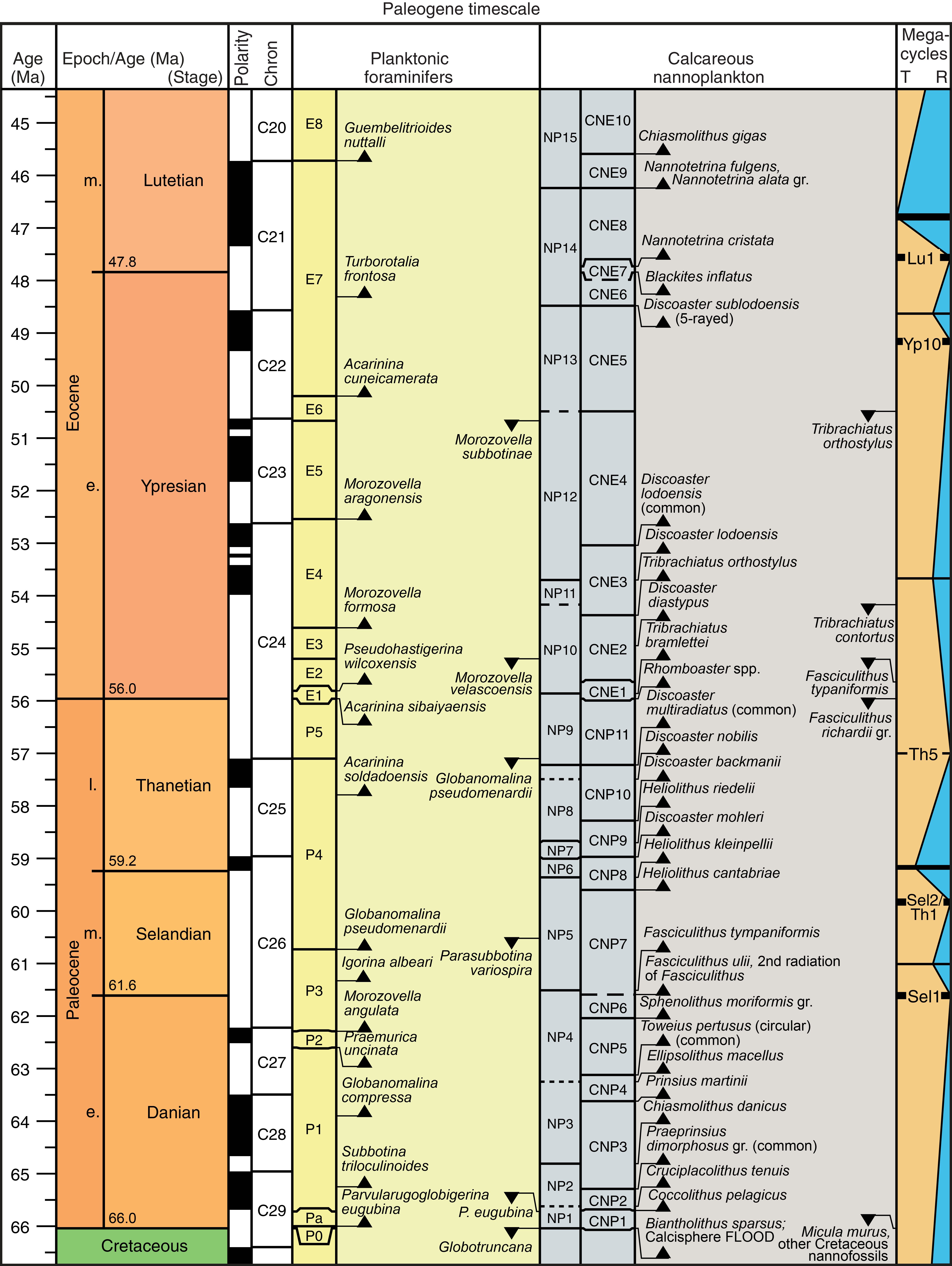 IODP Publications • Volume 367/368 expedition reports