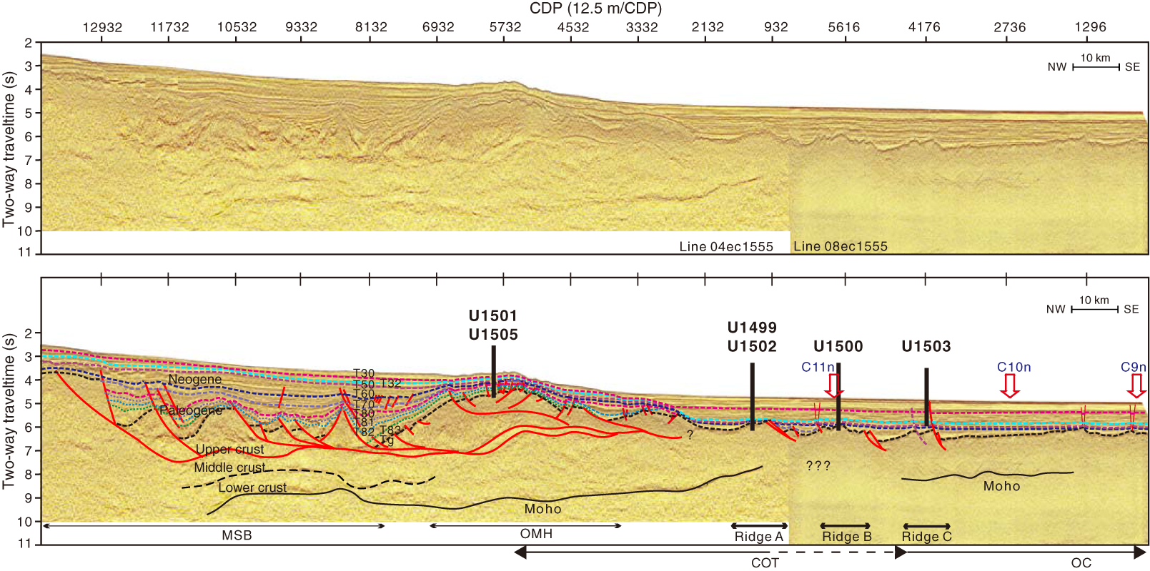 IODP Publications • Volume 367/368 expedition reports • Site U1502