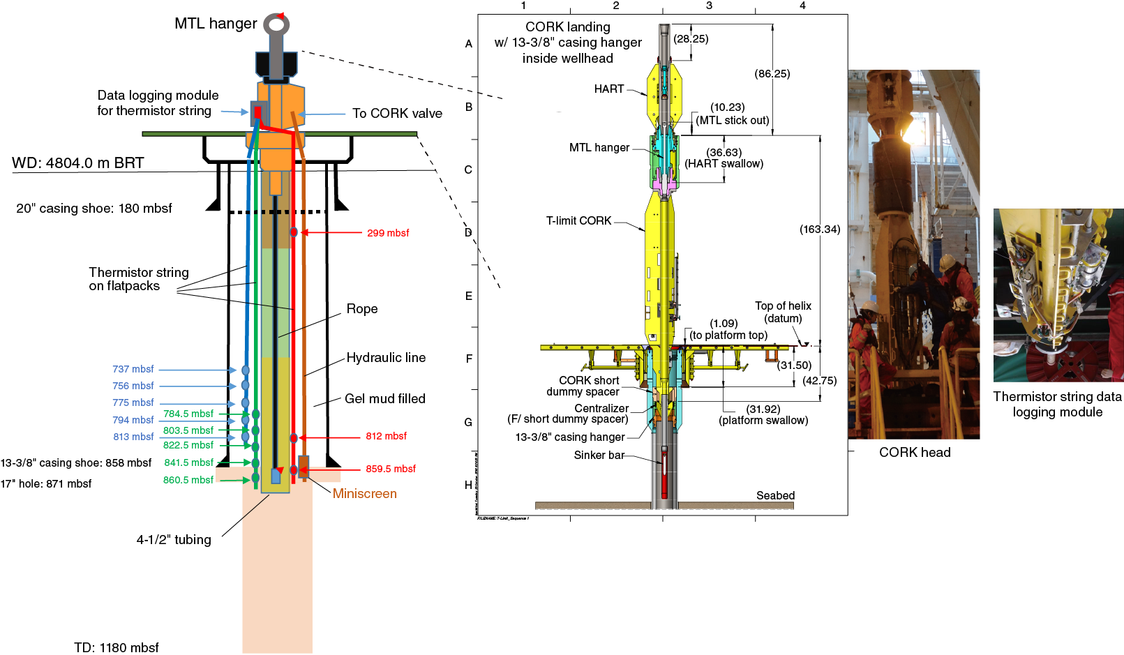 Iodp Publications Volume 370 Expedition Reports Bulletin Board Service Motorized Grain Mill Wiring Question Help Tto And Cork System Configuration