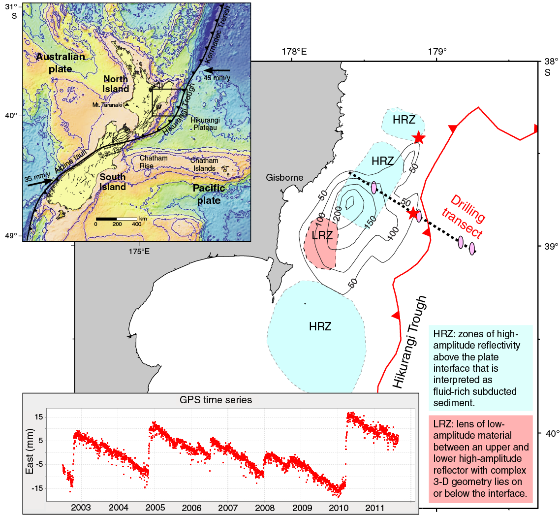 IODP Publications • Volume 372B/375 expedition reports
